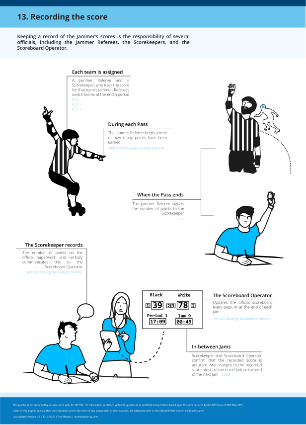 Jammer-scoring-infographic-all-pages-V1-013