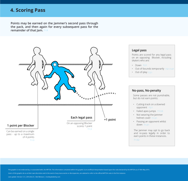 Jammer-scoring-infographic-all-pages-V1-04