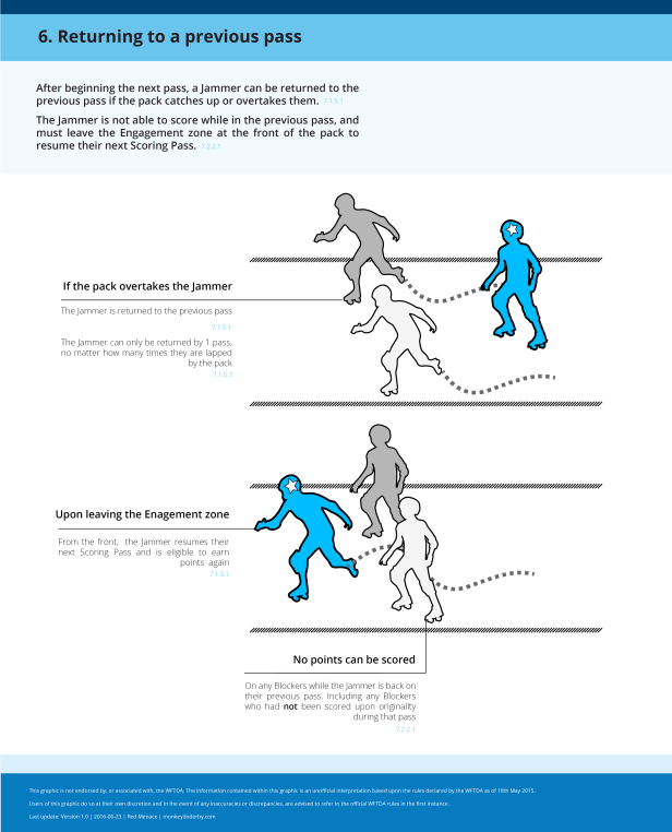 Jammer-scoring-infographic-all-pages-V1-06