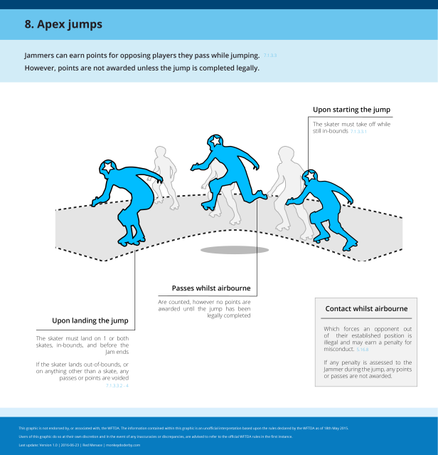 Jammer-scoring-infographic-all-pages-V1-08